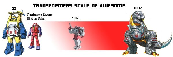 transformers-scale-of-awesome