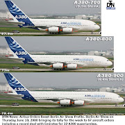 . had opened with a splash on Tuesday as EADS' Airbus unit announced $14 . (airbus dtn)