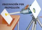 Método de la proyección con prismáticos