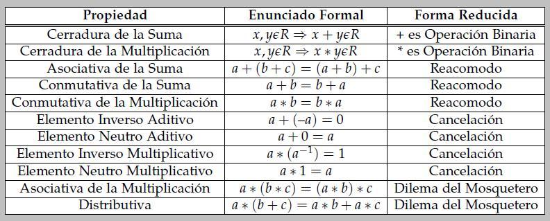 ejemplos numeros reales: