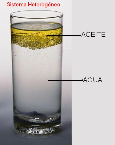 gasolina y sus propiedades:
