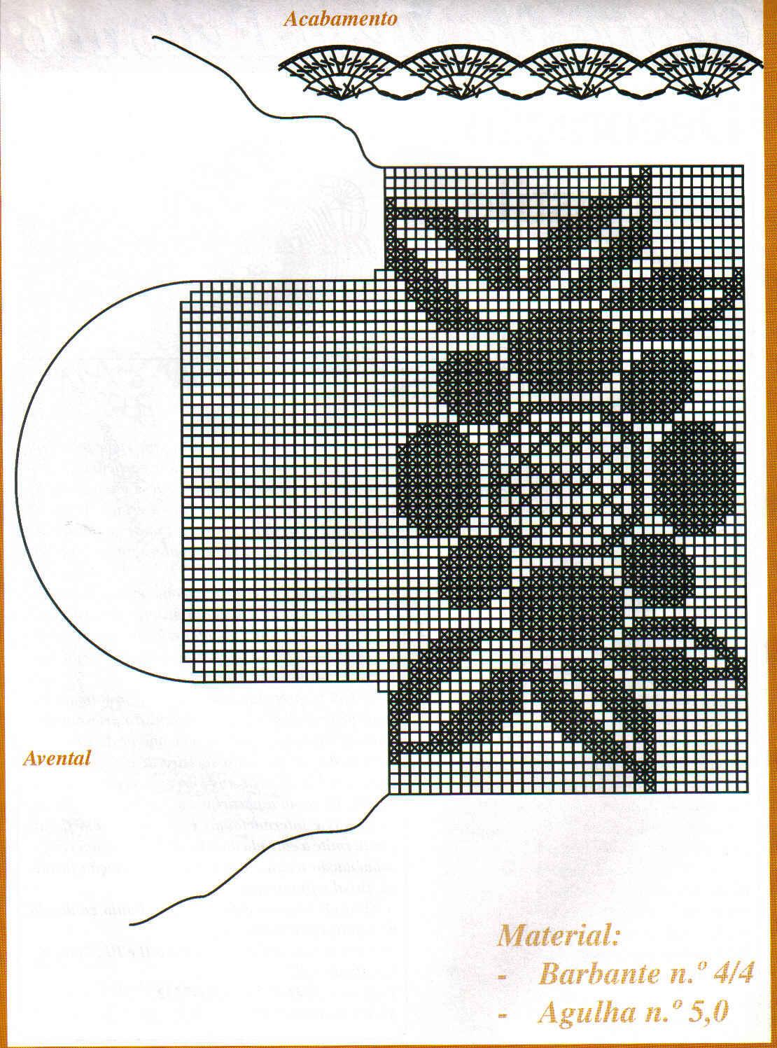 Receitas Croche Afins Postagens Croch Para Cozinha