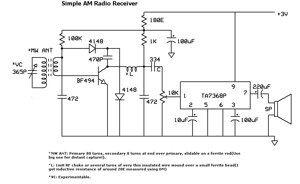 2010 11 28 archive further BP TRFs in addition 5 3 Transistor Short Wave Radio furthermore 1 valve besides Templ. on trf radio receiver