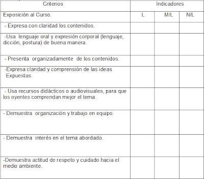 Dibujo T  Cnico B  Sico Los Cuerpos Geom  Tricos Picture
