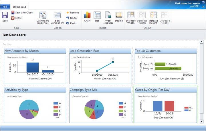 Microsoft CRM - [Imran -MVP-MS CRM]: Dashboards in ...