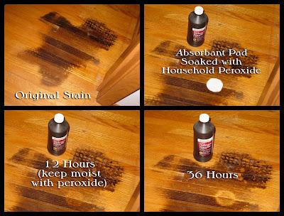 dark hardwood floors lighten dark hardwood floors. Black Bedroom Furniture Sets. Home Design Ideas