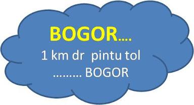 Lokasi GDB di Bogor....