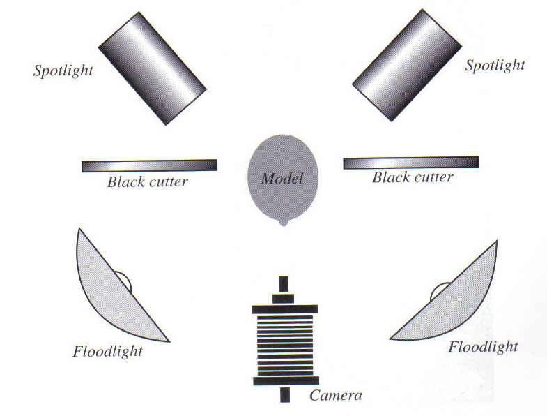 The staged image interior exterior low key studio for Interior design lighting techniques