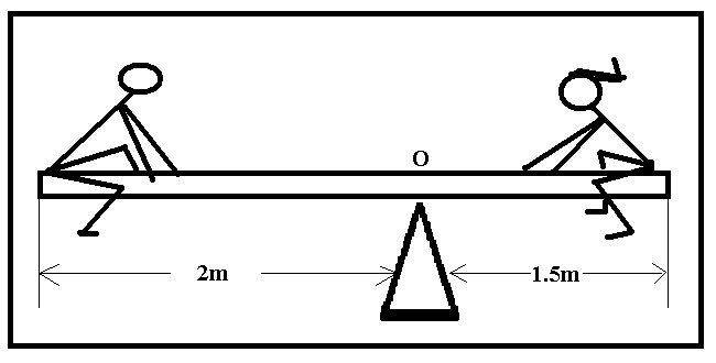 equilibrium of parallel force Two cylinders a and b, weighing 100 lb and 200 lb respectively, are connected by a rigid rod curved parallel to thesmooth cylindrical surface sho.
