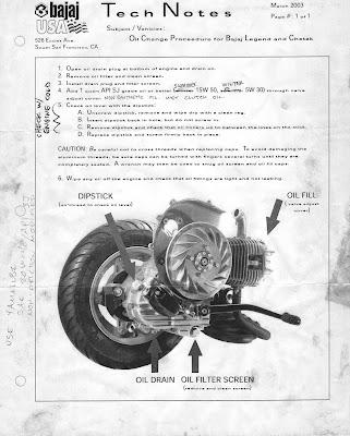 everything bajaj chetak oil change rh bajajrestoration blogspot com Bajaj Chetak Accessories bajaj chetak 2 stroke repair manual pdf