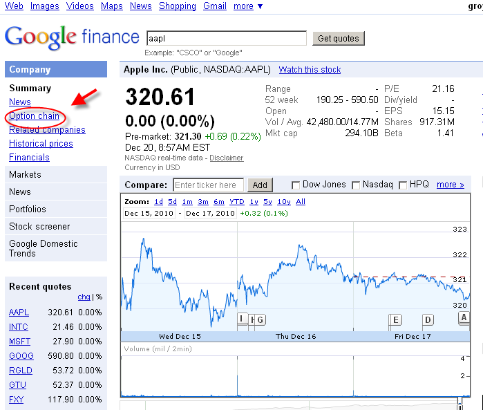 Google stock options quotes