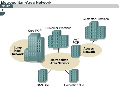 CCNA :) Be a Good Network Administrator: November 2009
