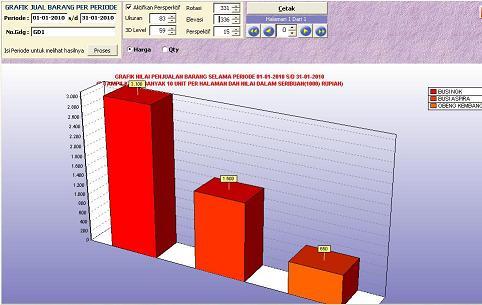 Perdagangan opsi tingkat broker interaktif