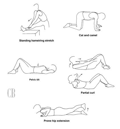 Extreme shoulder pain cancer