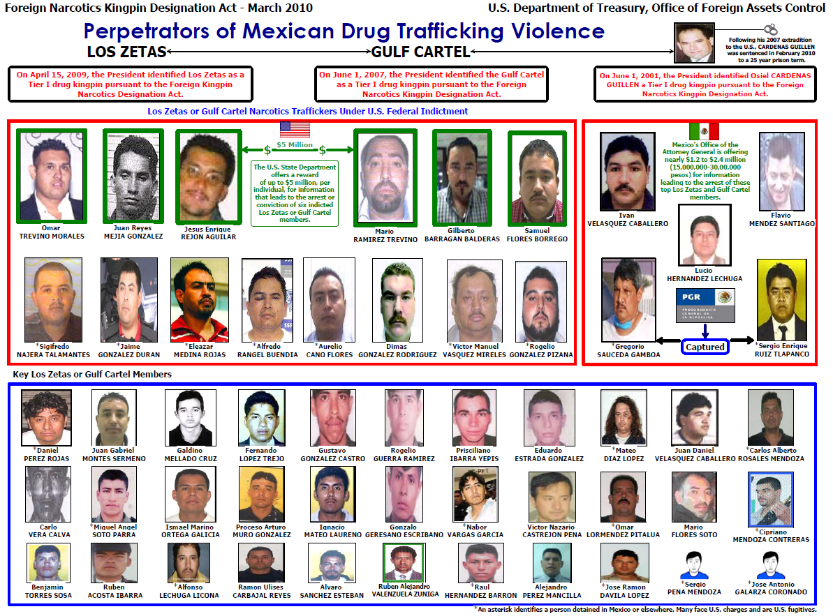 mexican drug cartel analysis Mexican cartel leaders are able to lure individuals into drug trafficking due to inadequate pay and the threat of violence most mexican police officers are corridos, drugs, and violence: an analysis of mexican drug ballads.