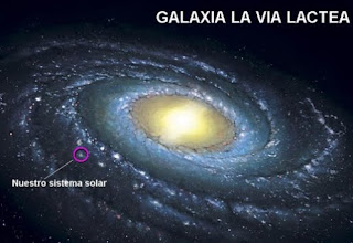 Our galaxy and solar systema sistema solar via lactea