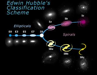 Clasificacion galaxias galaxies clasification