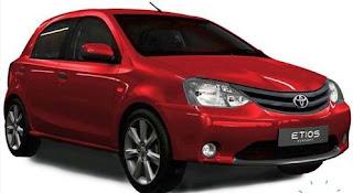 Toyota Etios Liva Price