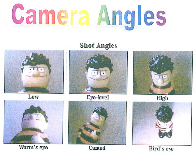 photography angles