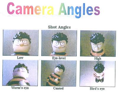 photography angles