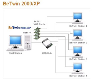 Download betwin 2000xp crack free private download betwin 2000xp crack ccuart Choice Image