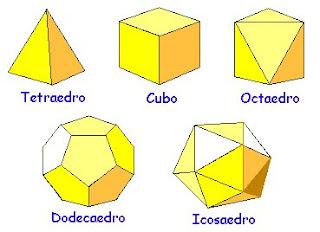 Curiosidades Matemáticas Platao