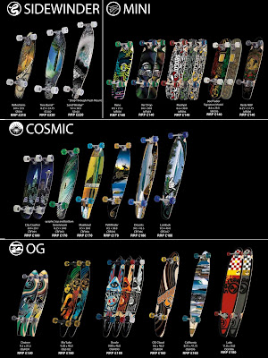 longboard wallpaper. wallpaper yahoo im,longboards longboards Preview and has great high quality longboarding had some pictures for wooden Longboarding+wallpaper