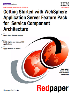 Okładka Getting Started with the WebSphere Application Server Feature Pack for Service Component Architecture