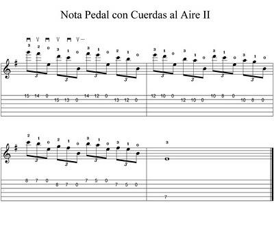 Clases de Guitarra: Cuerdas al aire y Nota pedal 2a