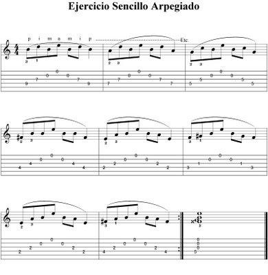 Clases de Guitarra Arpegios