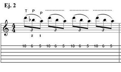 Clases de Guitarra: Tapping