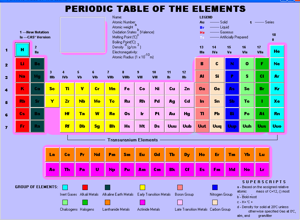 Pictures x ray machines blog articles for 110 element in periodic table