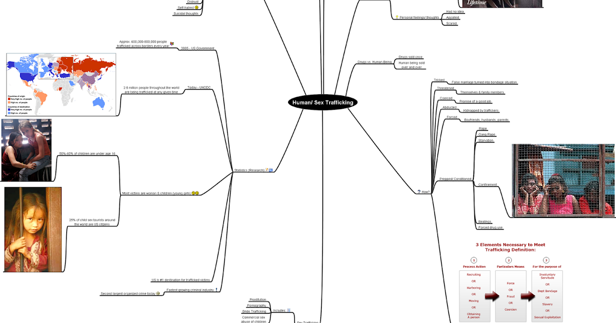clk wcom analytical essay human and sex trafficking mindmap