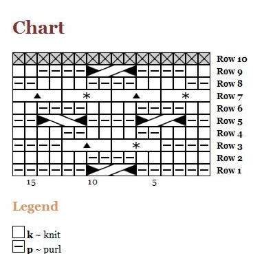 Knitting Pattern Chart Creator : KNITTING CHART CREATOR Free Knitting Projects