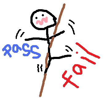pass or fail The purpose of the pass/fail privilege is to provide students with the opportunity to take elective coursework outside of their major field of study and learn without concern for the grade impacting their grade point average (gpa.