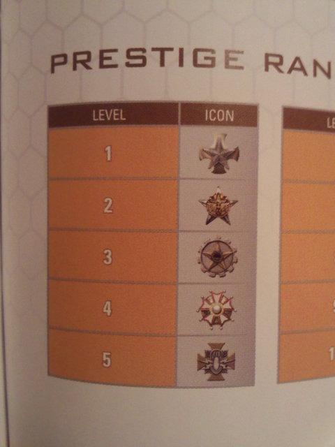 black ops prestige symbols. Black Ops Prestige Symbols All