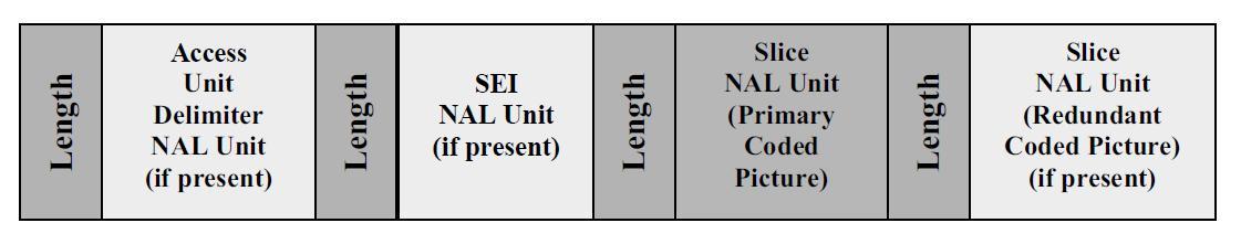 iso iec 14496-15 pdf  full spec
