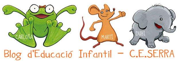 Blog d'Educació Infantil - C.E.SERRA