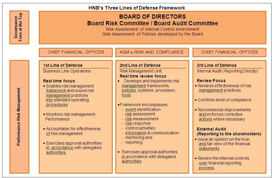 the structure of the equity research Marquette university e-publications@marquette finance faculty research and publications business administration, college of 1-1-2001 the structure of debt and active equity investors.