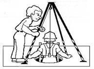 NR 33 - Segurança e Saúde no trabalho em Espaço Confinado(Vigia - Supervisor)