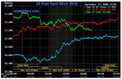 24h Spot Chart - Silver