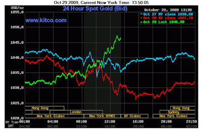 Gold Spot Kitco.com