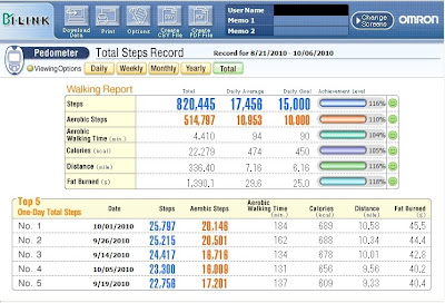 Omron Health Management Software Screenshot