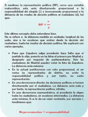 Cuadro: fómula de la representación política