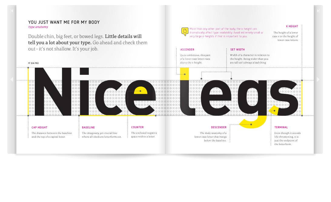 Lynne Door Design: The anatomy of type