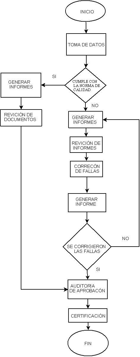 Halcon security diagrama de flujo del proceso control de calidad diagrama de flujo del proceso control de calidad ccuart Images