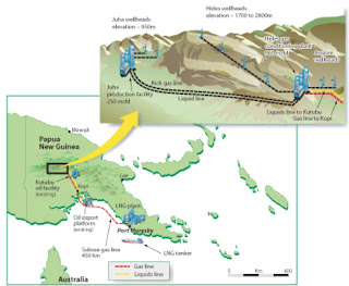 Tribal War and Natural Gas in Papua New Guinea  GeoCurrents