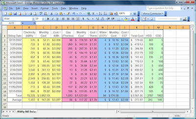  Energy Watcher Utility Bill Tracking