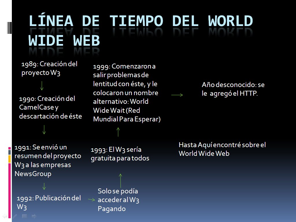 essay on the world wide web