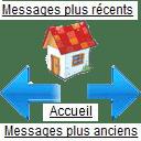 Message plus ancien, Message plus récent Accueil